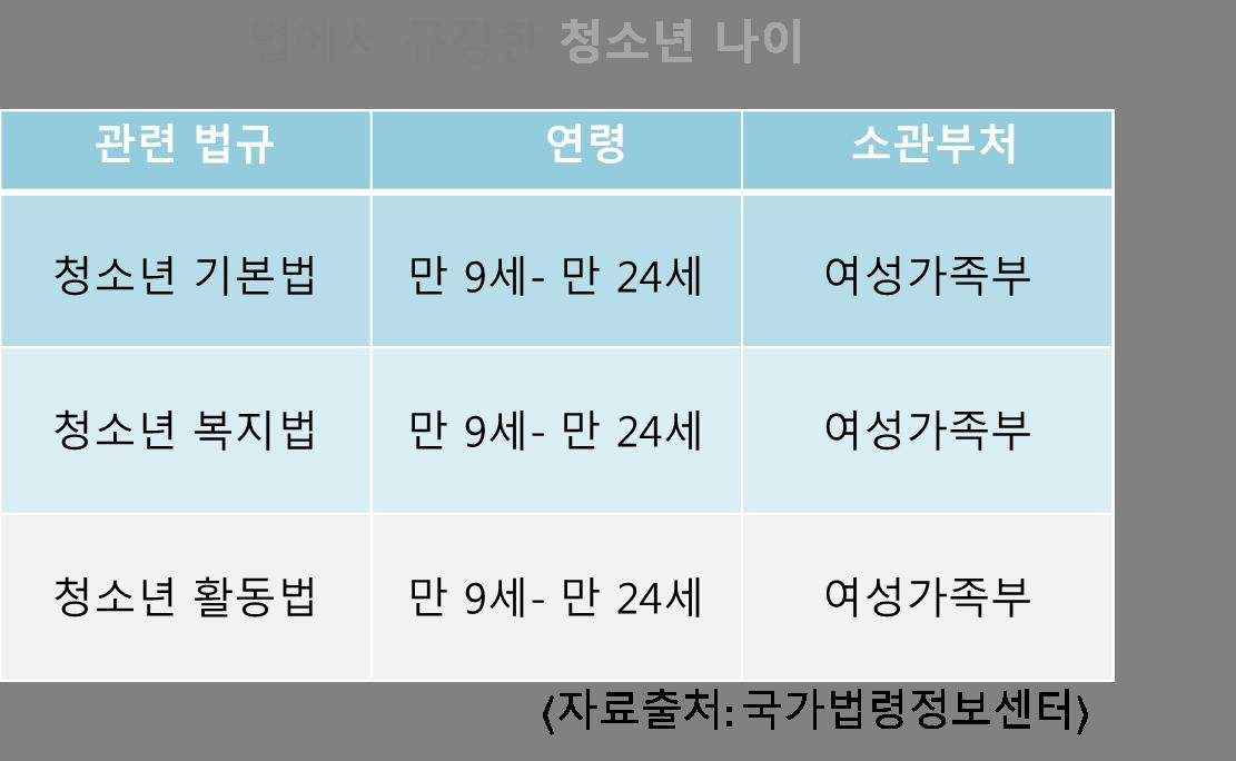 청소년 법 부모나이_그림1 (1).png