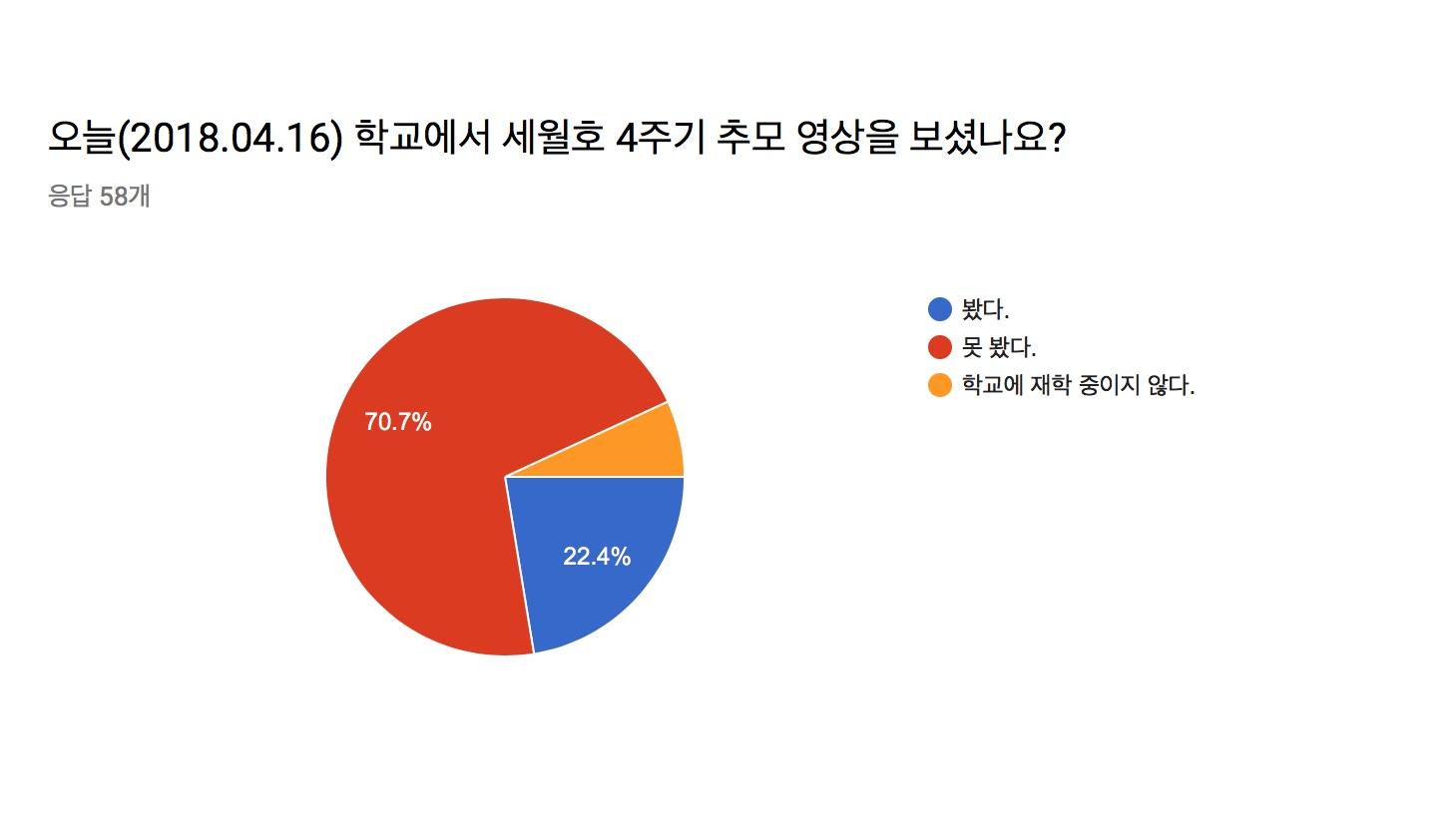 4주년 추모영상.jpg