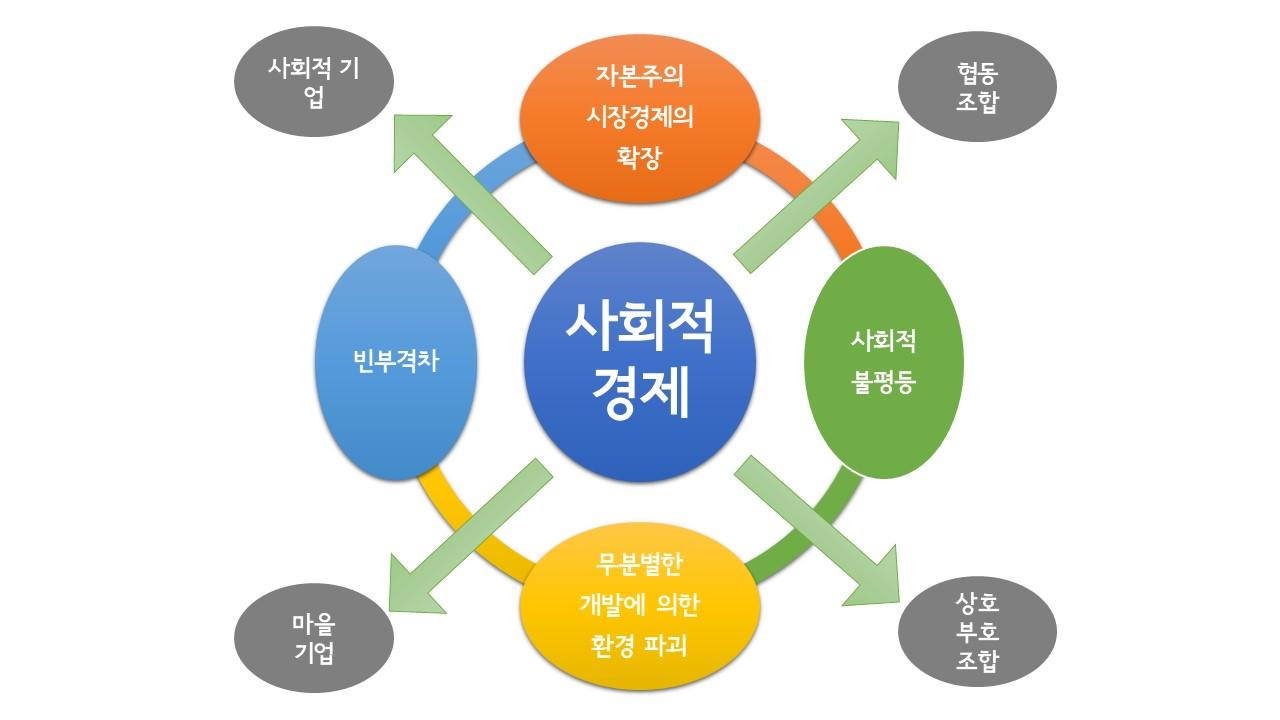새 Microsoft PowerPoint 프레젠테이션.jpg