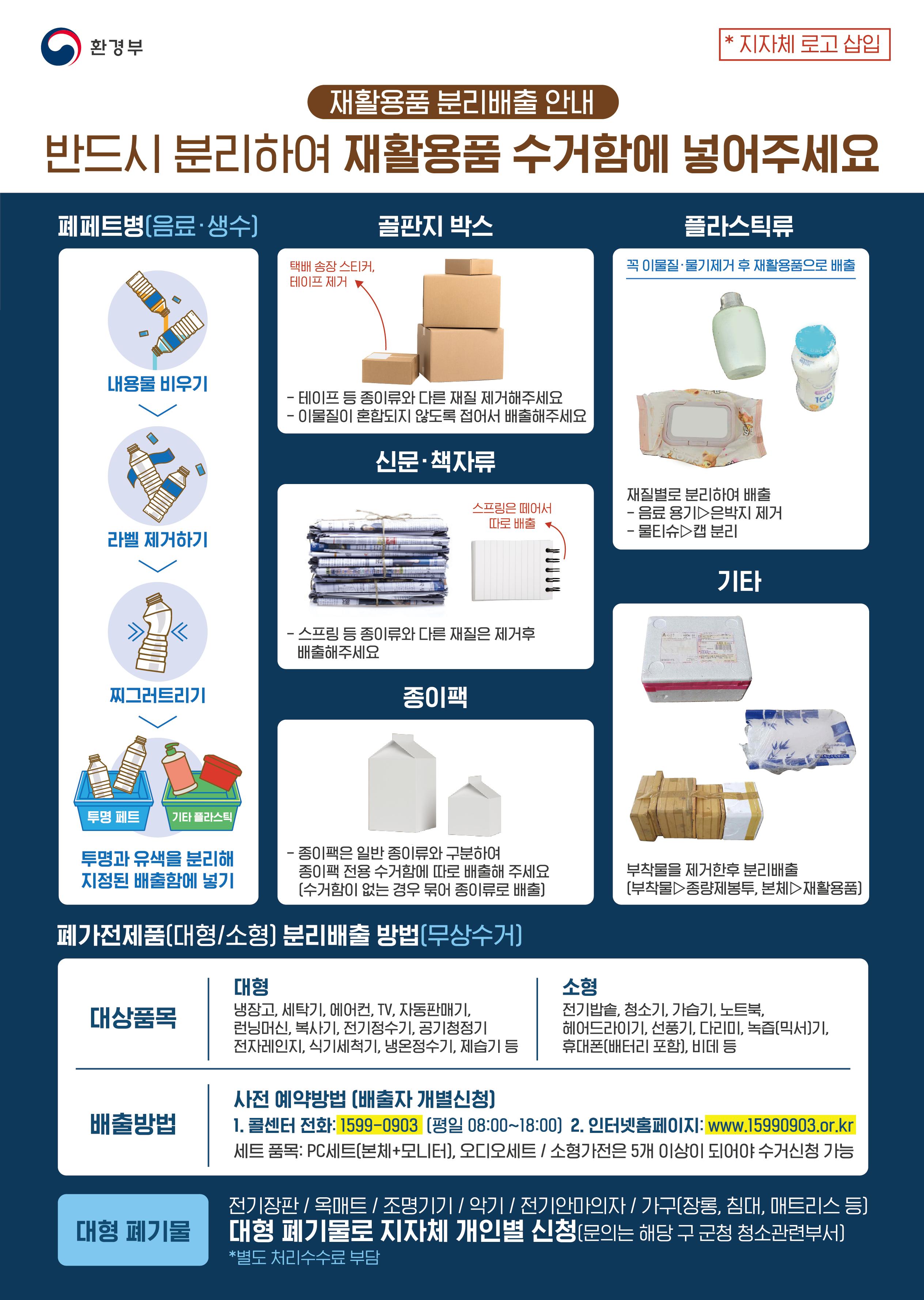 붙임 1. 올바른 분리배출 방법 안내서(재활용품수거함).png