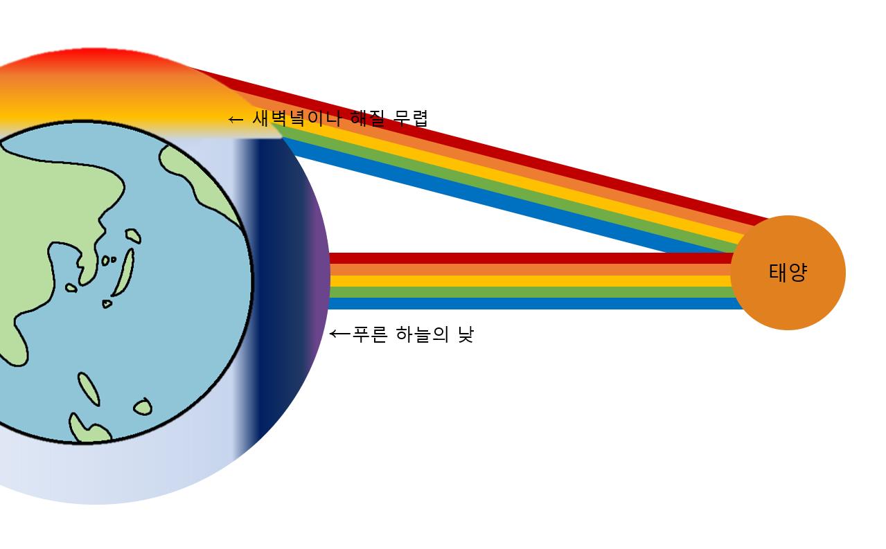 빛의 산란 지구1.PNG