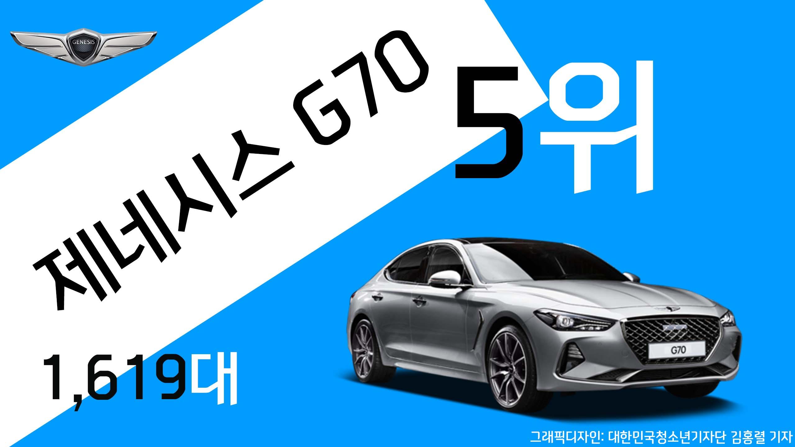 G70.jpg