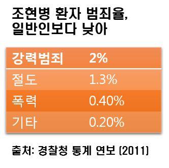 통계.JPG