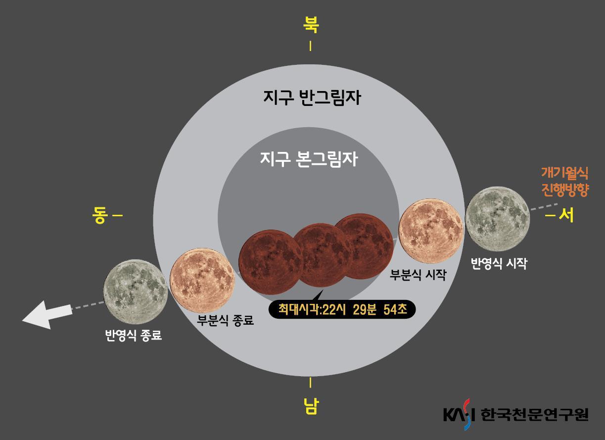 [1월]개기월식.jpg